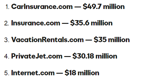 top domains sold for millions
